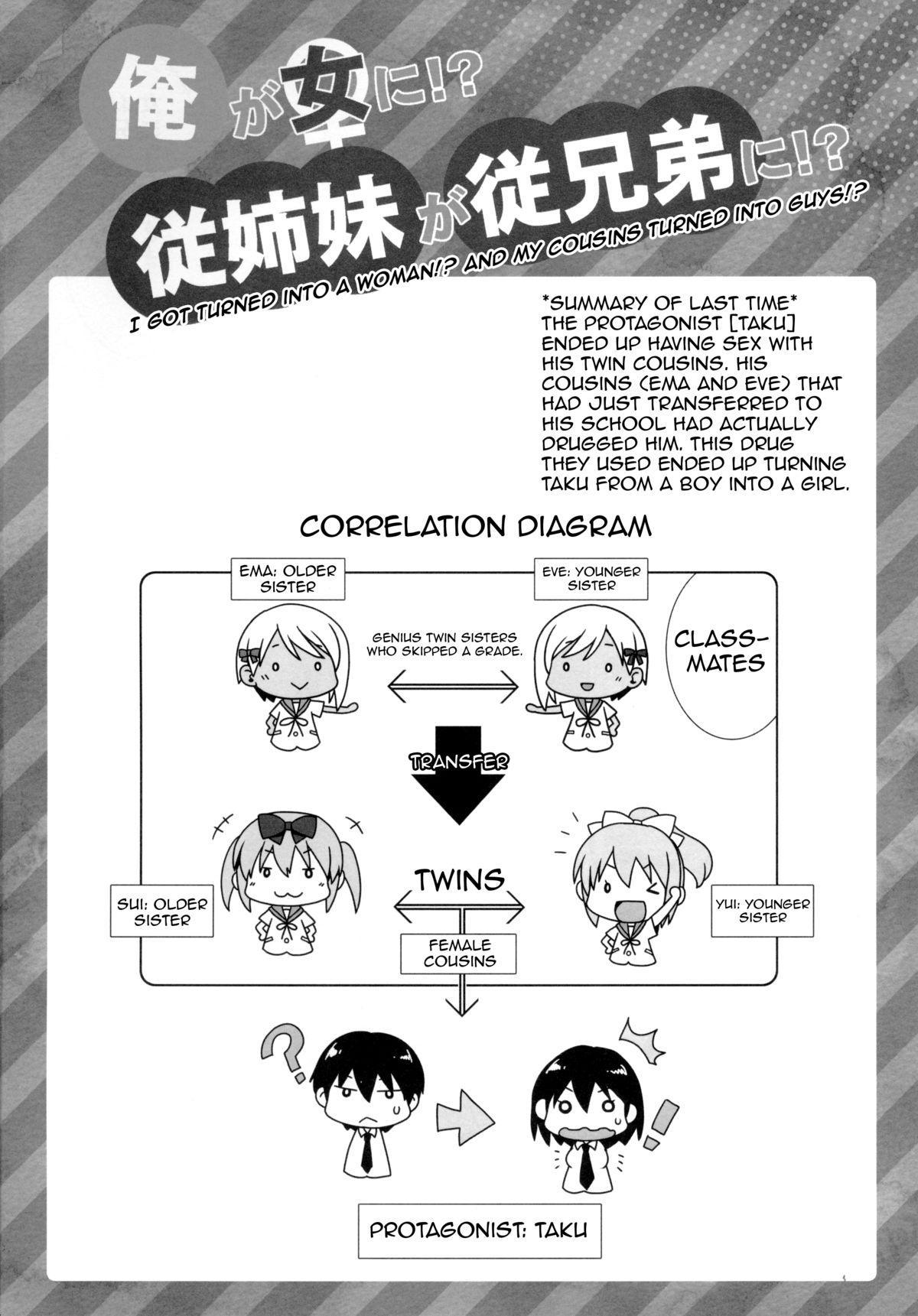 Ore ga Onna ni!? Itoko ga Itoko ni!? | I Got Turned Into a Woman!? And My Cousins Turned Into Guys!? 2