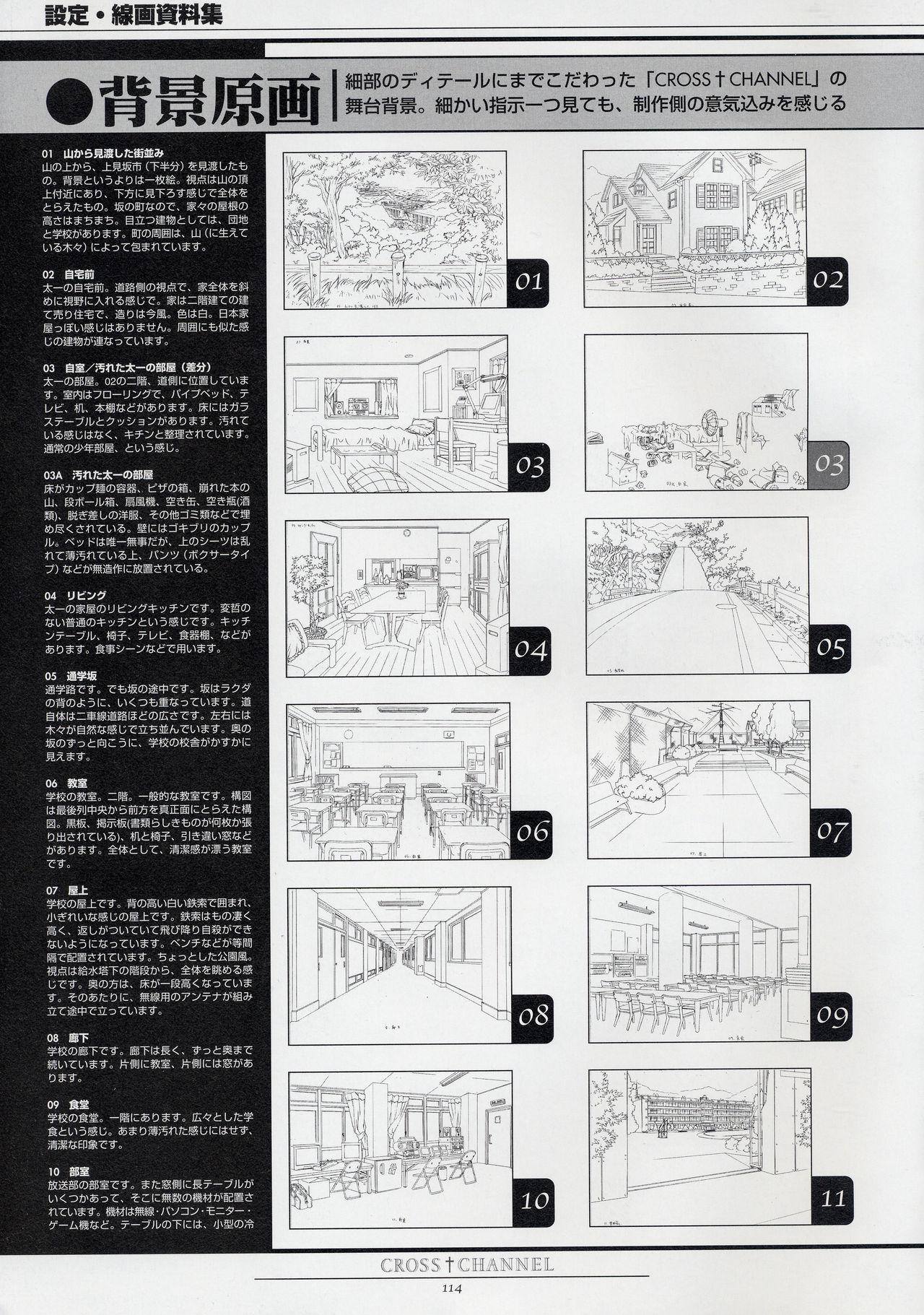CROSS†CHANNEL Official Setting Materials 124