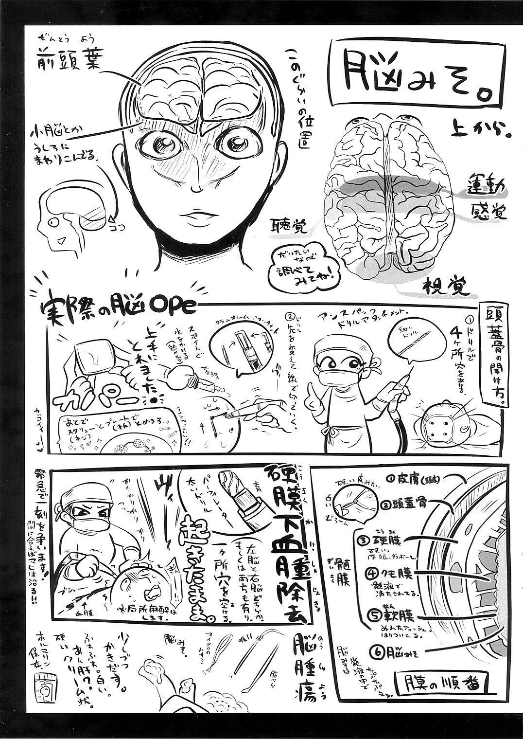 Ryonara no Tame no Kaibou Seiri 16