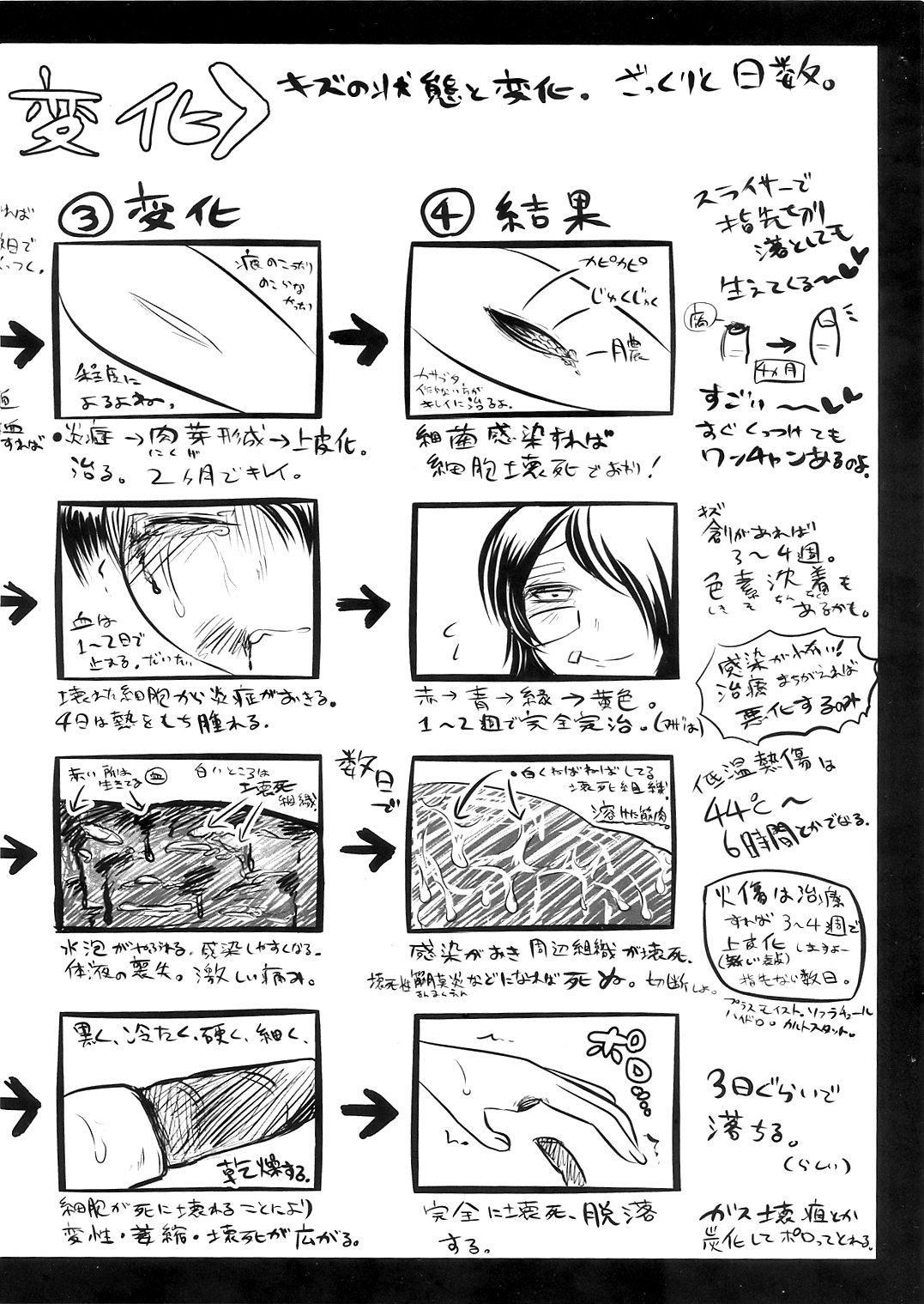 Ryonara no Tame no Kaibou Seiri 17