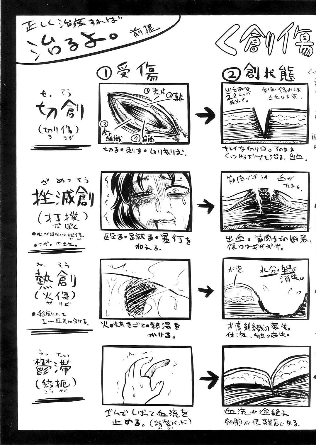 Ryonara no Tame no Kaibou Seiri 18