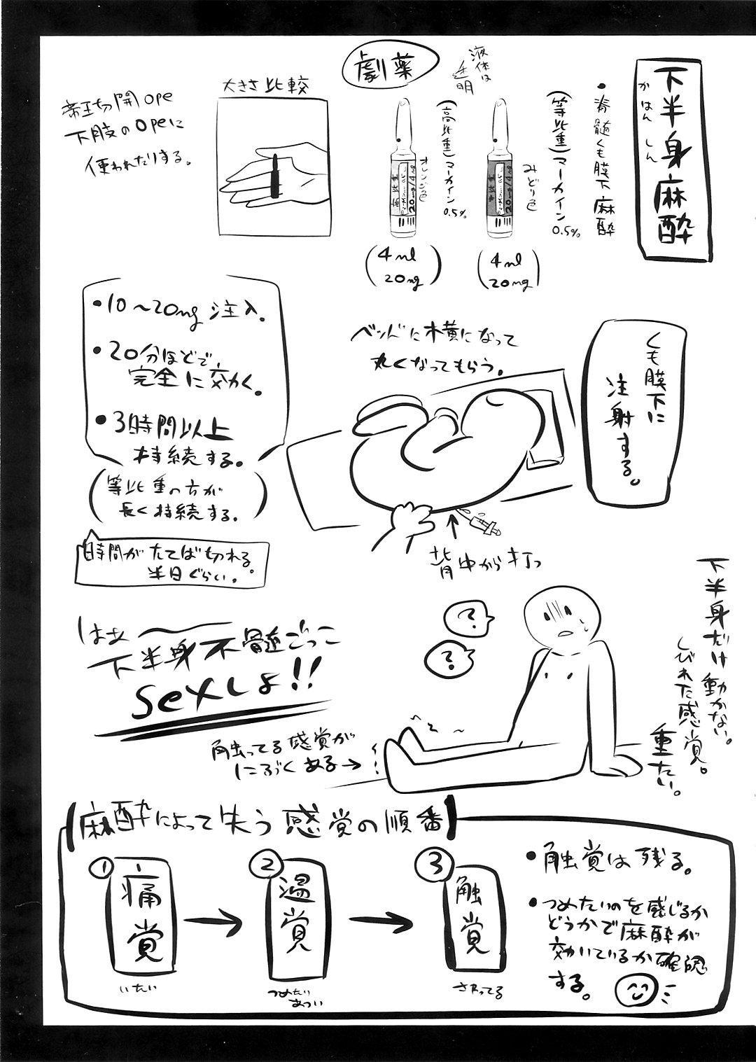 Ryonara no Tame no Kaibou Seiri 22
