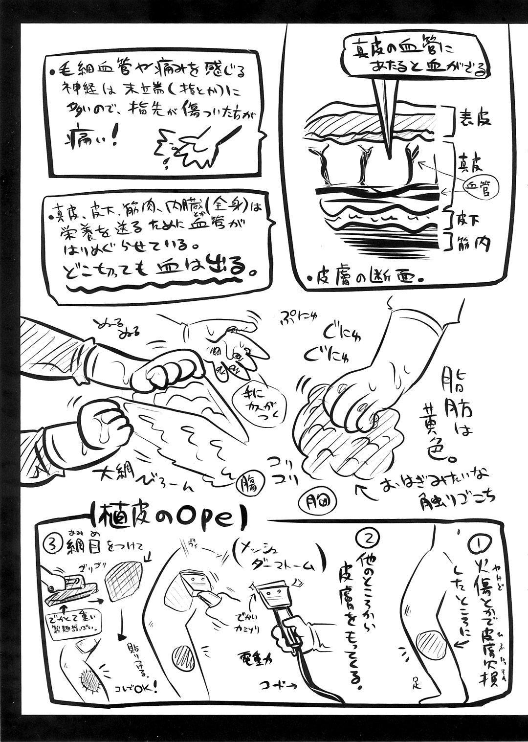 Ryonara no Tame no Kaibou Seiri 8