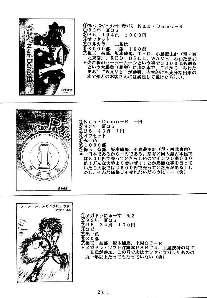 (C47) [Tsurikichi Doumei (Various)] Kenka-ya Nan Demo-R (Various) 279