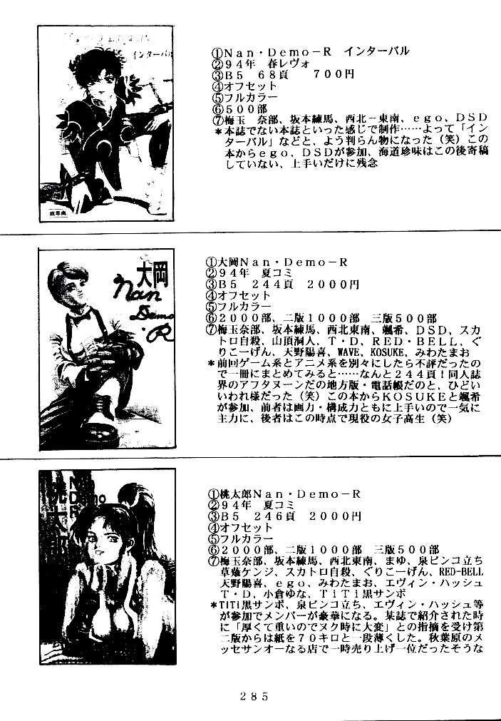 (C47) [Tsurikichi Doumei (Various)] Kenka-ya Nan Demo-R (Various) 283